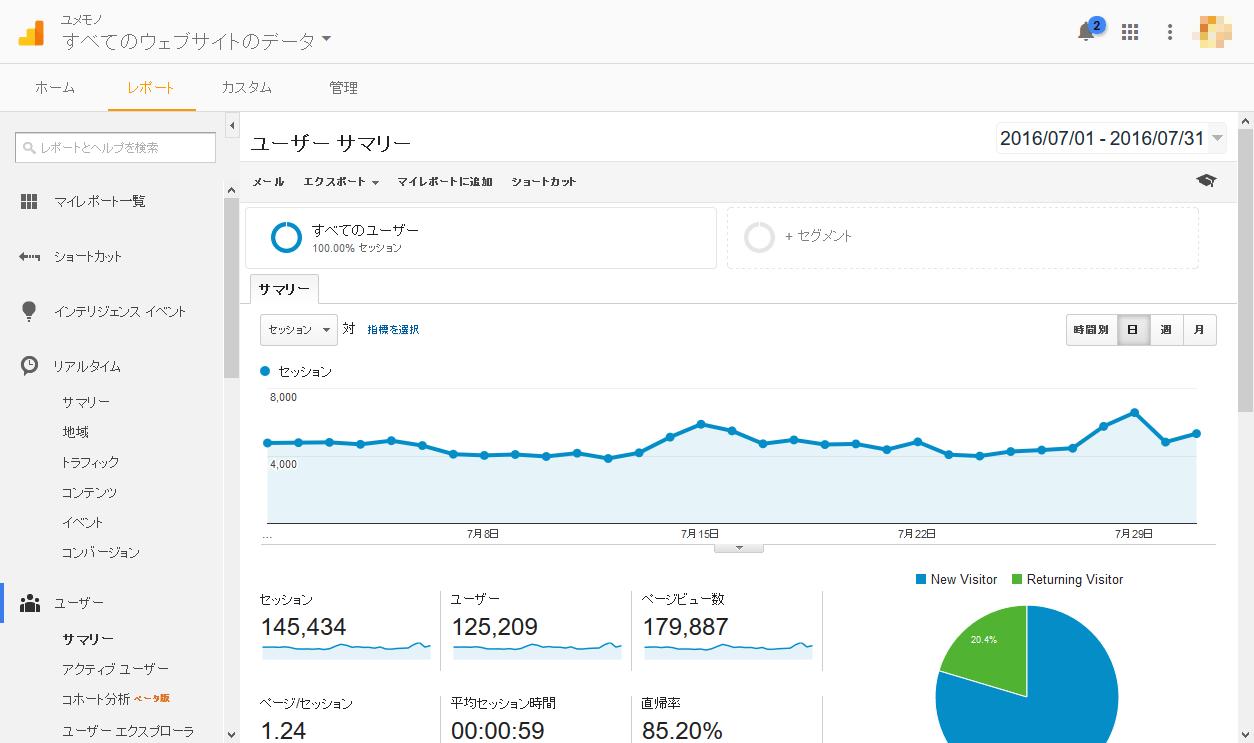 Googleアナリティクス2016年7月のアクセス解析